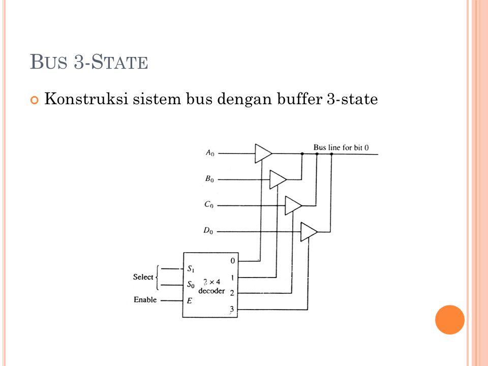 Bus 3-State Konstruksi sistem bus dengan buffer 3-state
