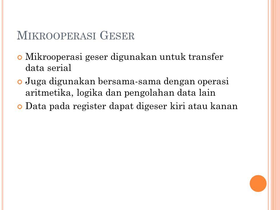 Mikrooperasi Geser Mikrooperasi geser digunakan untuk transfer data serial.