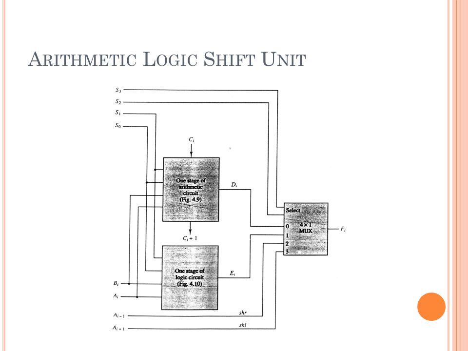 Arithmetic Logic Shift Unit