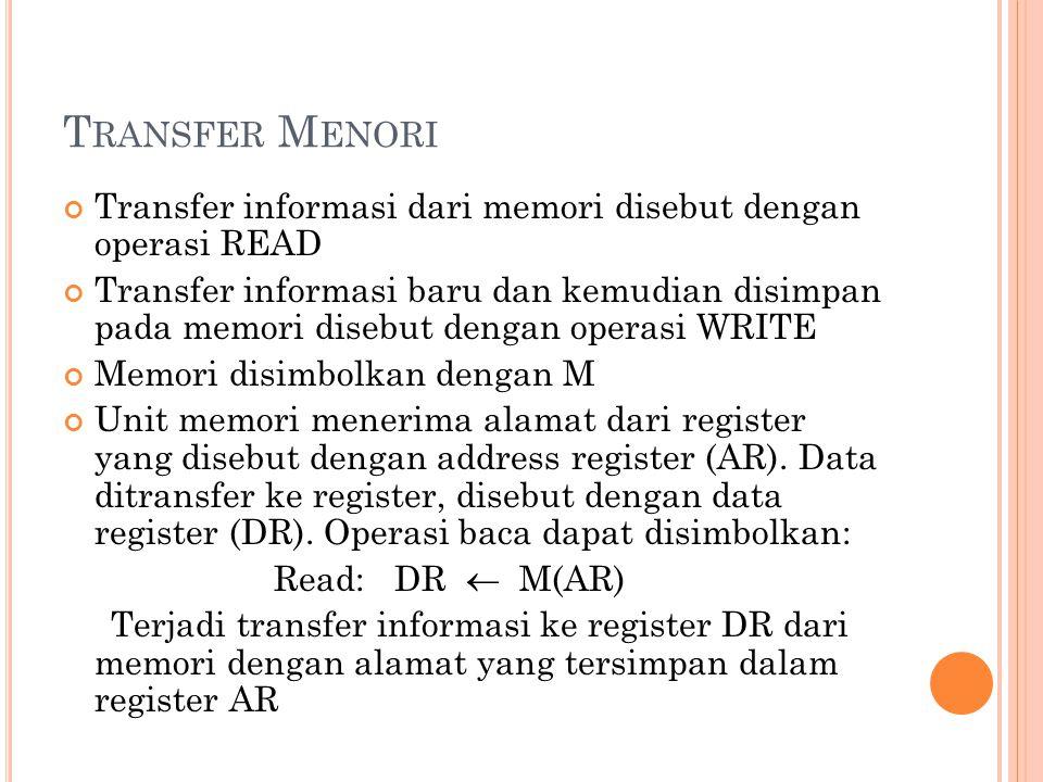 Transfer Menori Transfer informasi dari memori disebut dengan operasi READ.