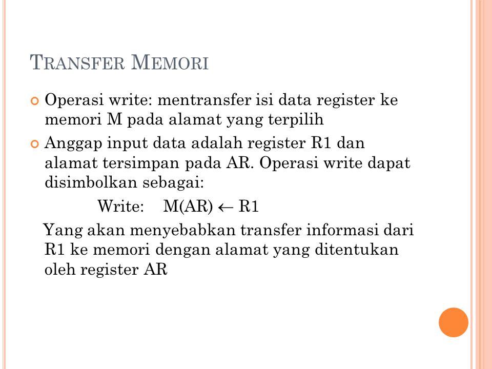 Transfer Memori Operasi write: mentransfer isi data register ke memori M pada alamat yang terpilih.