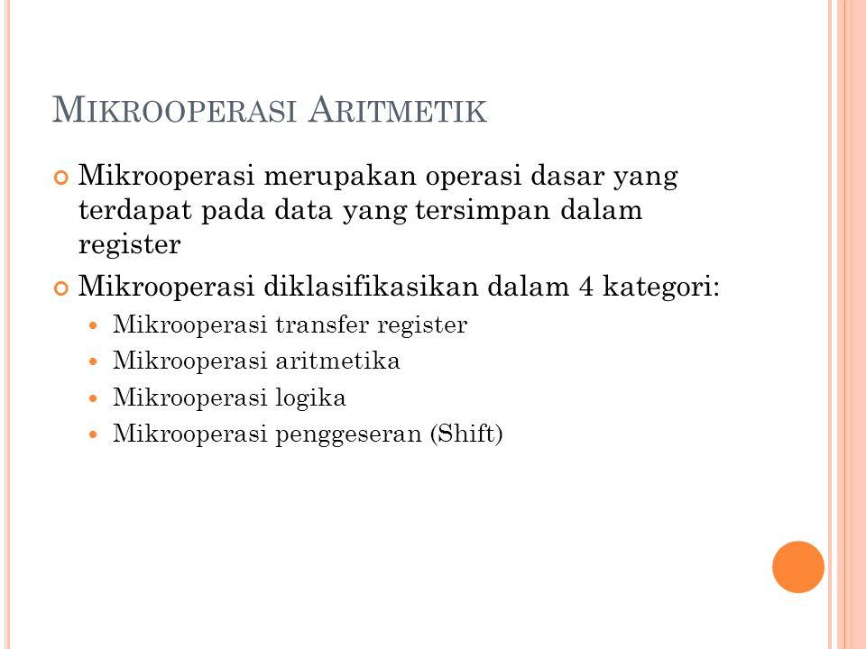 Mikrooperasi Aritmetik