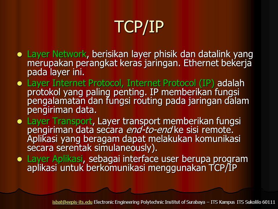 TCP/IP Layer Network, berisikan layer phisik dan datalink yang merupakan perangkat keras jaringan. Ethernet bekerja pada layer ini.