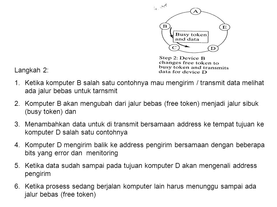 Langkah 2: Ketika komputer B salah satu contohnya mau mengirim / transmit data melihat ada jalur bebas untuk tarnsmit.