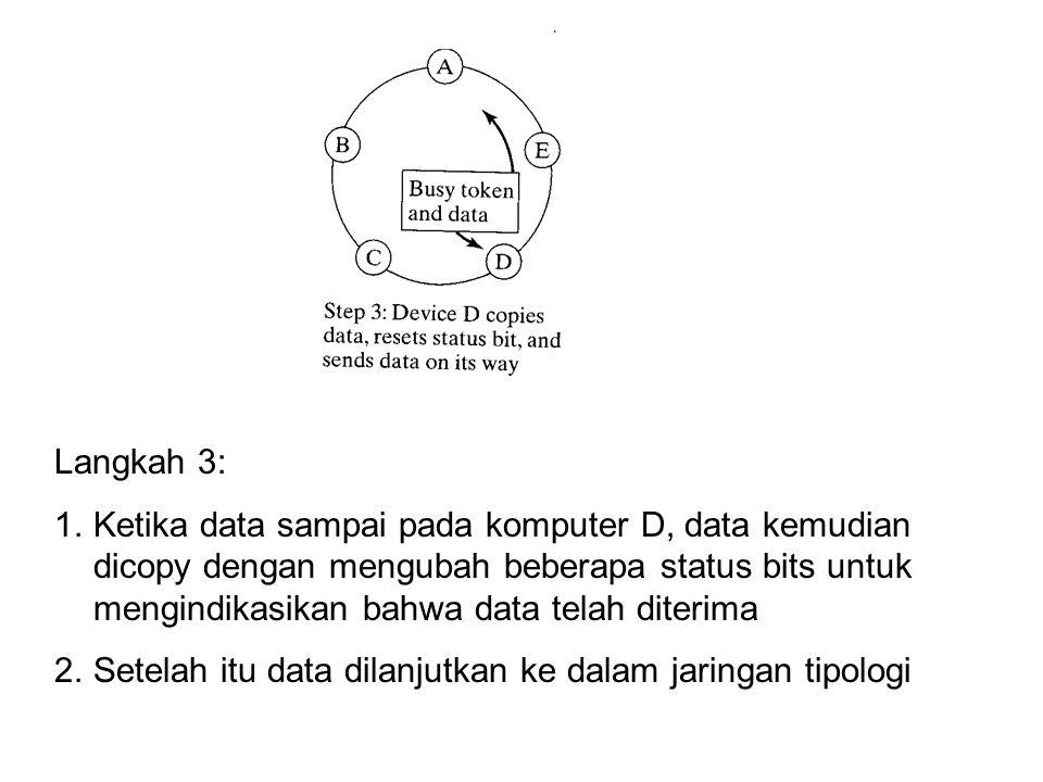 Langkah 3: