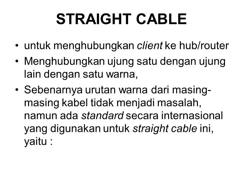 STRAIGHT CABLE untuk menghubungkan client ke hub/router