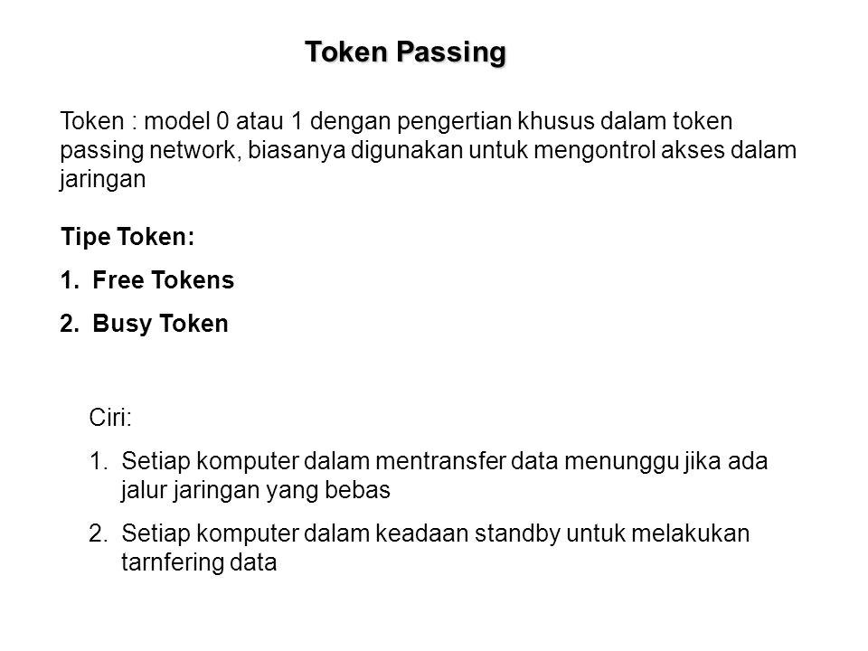 Token Passing Token : model 0 atau 1 dengan pengertian khusus dalam token passing network, biasanya digunakan untuk mengontrol akses dalam jaringan.