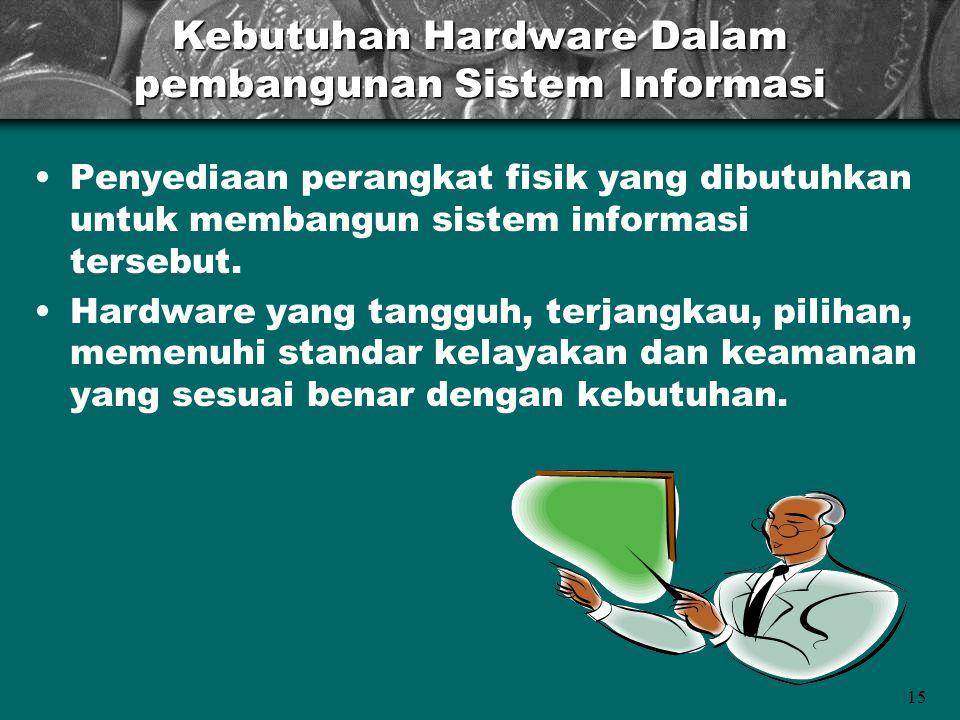 Kebutuhan Hardware Dalam pembangunan Sistem Informasi