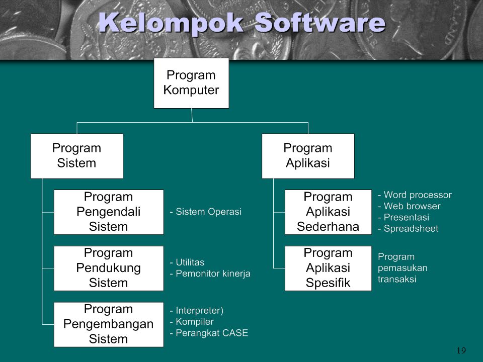 Kelompok Software