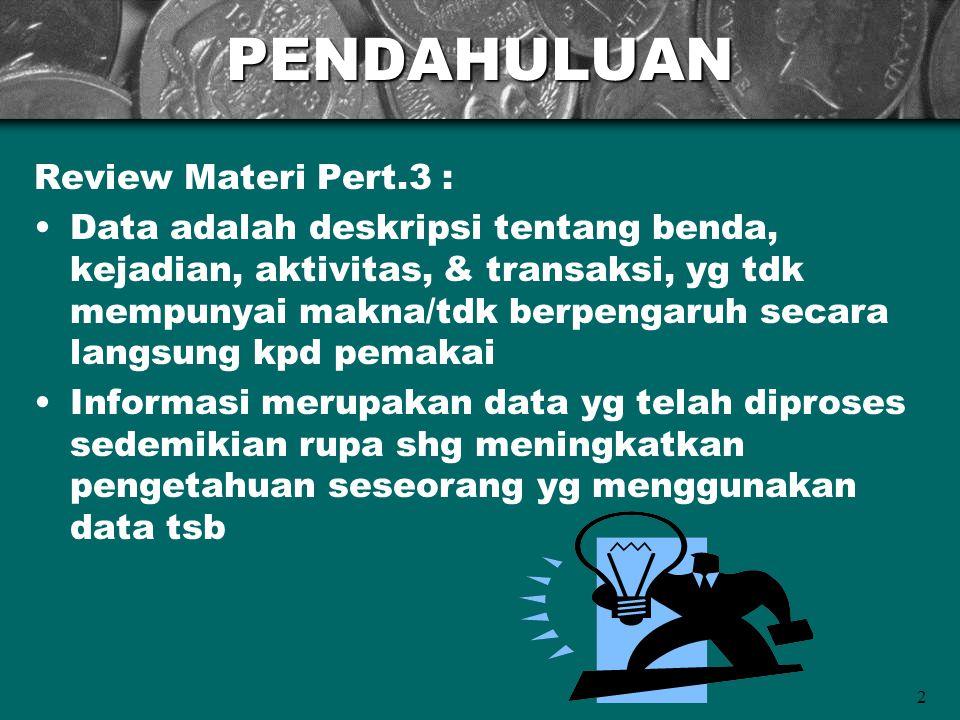 PENDAHULUAN Review Materi Pert.3 :