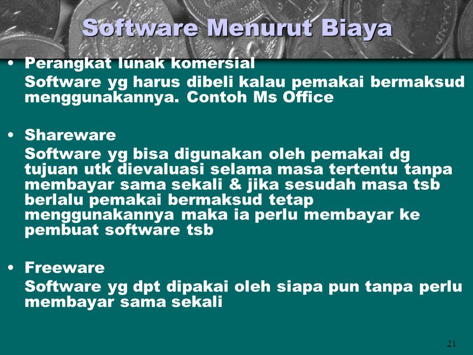 Software Menurut Biaya