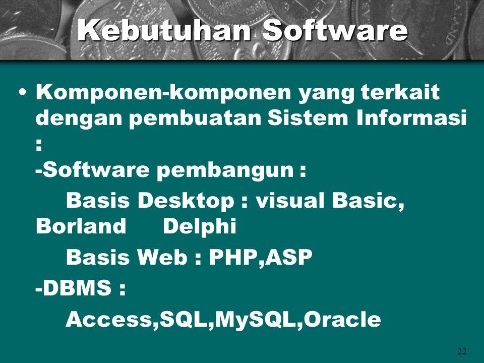 Kebutuhan Software Komponen-komponen yang terkait dengan pembuatan Sistem Informasi : -Software pembangun :