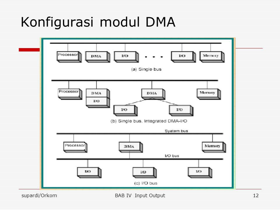 Konfigurasi modul DMA supardi/Orkom BAB IV Input Output