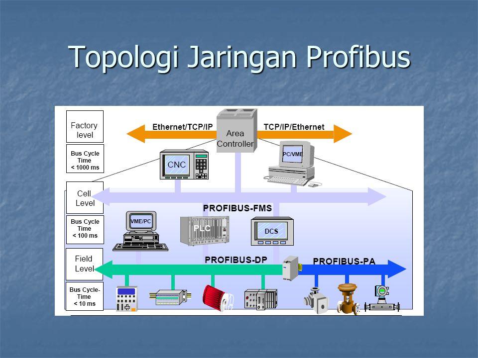 Topologi Jaringan Profibus