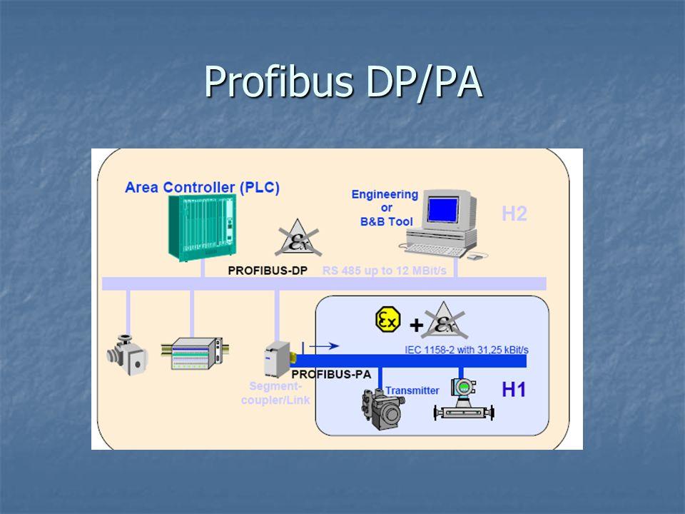 Profibus DP/PA