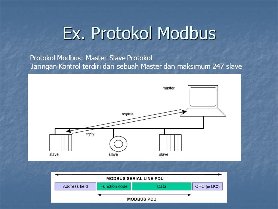 Ex. Protokol Modbus Protokol Modbus: Master-Slave Protokol