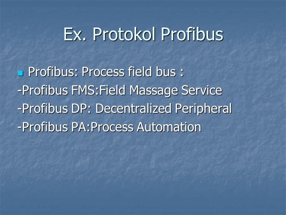 Ex. Protokol Profibus Profibus: Process field bus :