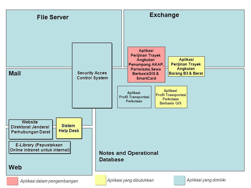 E-Library (Pepustakaan Online intranet untuk internal)