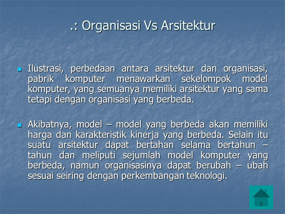 .: Organisasi Vs Arsitektur