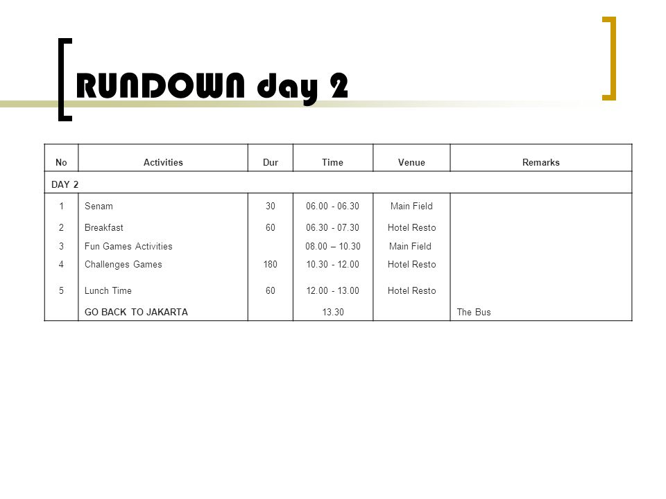 RUNDOWN day 2 No Activities Dur Time Venue Remarks DAY 2 1 Senam 30