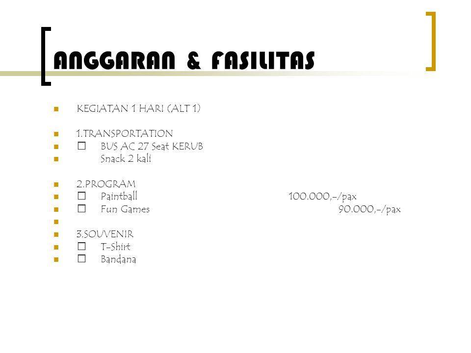 ANGGARAN & FASILITAS KEGIATAN 1 HARI (ALT 1) 1.TRANSPORTATION
