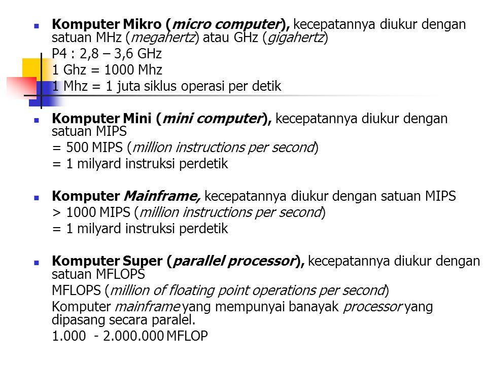 Komputer Mikro (micro computer), kecepatannya diukur dengan satuan MHz (megahertz) atau GHz (gigahertz)