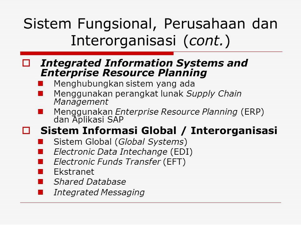 Sistem Fungsional, Perusahaan dan Interorganisasi (cont.)