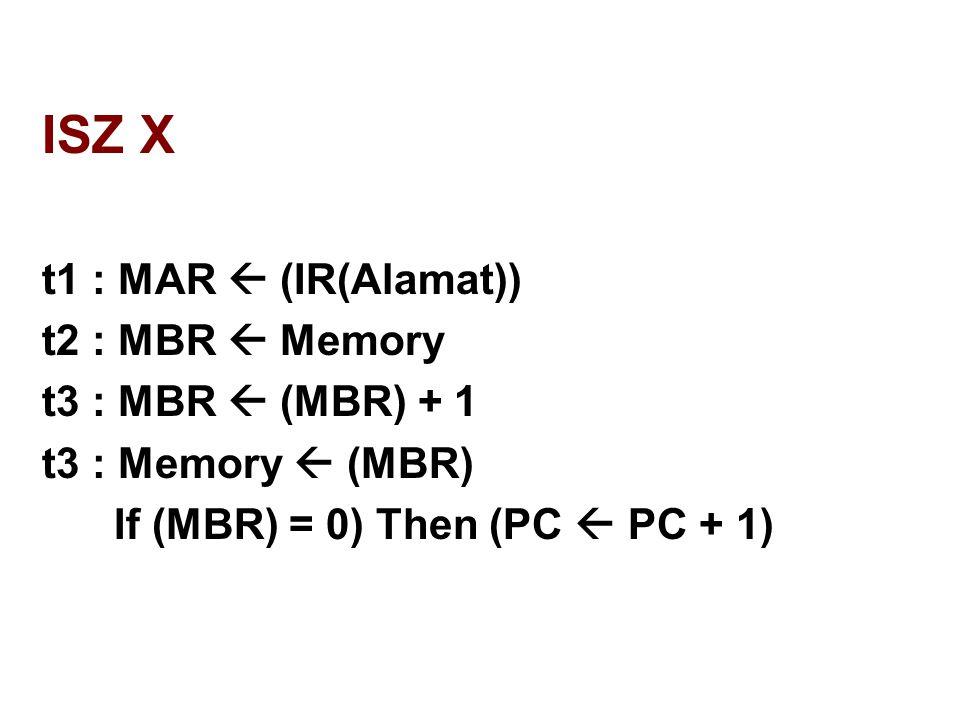 ISZ X t1 : MAR  (IR(Alamat)) t2 : MBR  Memory t3 : MBR  (MBR) + 1