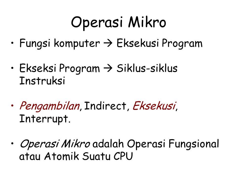 Operasi Mikro Fungsi komputer  Eksekusi Program