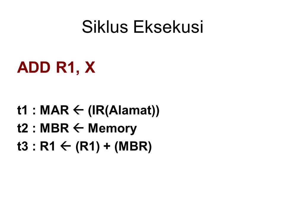 Siklus Eksekusi ADD R1, X t1 : MAR  (IR(Alamat)) t2 : MBR  Memory