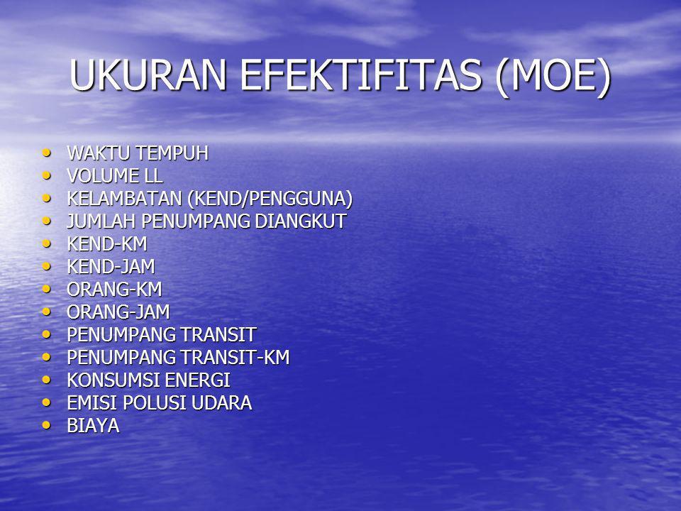 UKURAN EFEKTIFITAS (MOE)