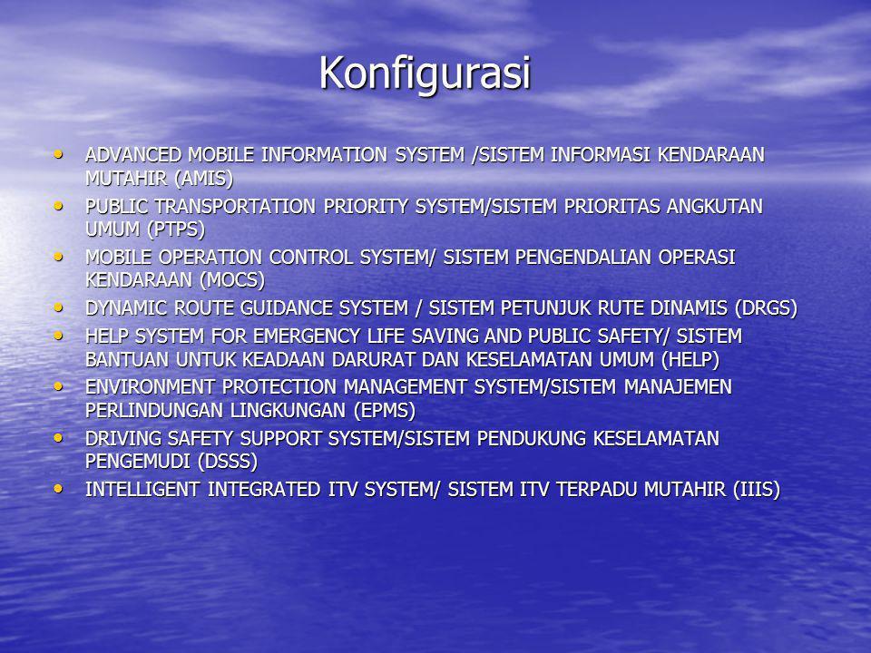 Konfigurasi ADVANCED MOBILE INFORMATION SYSTEM /SISTEM INFORMASI KENDARAAN MUTAHIR (AMIS)
