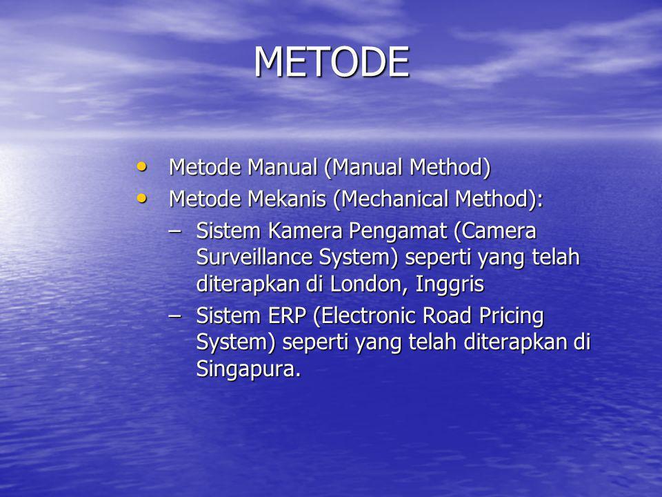 METODE Metode Manual (Manual Method)