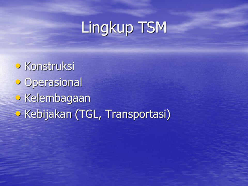 Lingkup TSM Konstruksi Operasional Kelembagaan