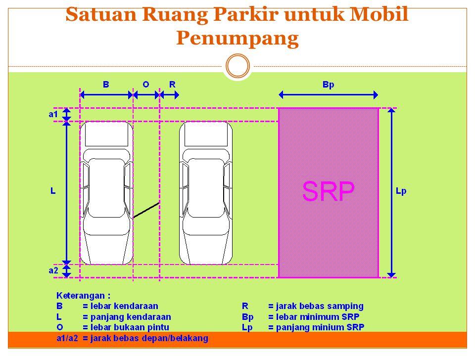 Satuan Ruang Parkir untuk Mobil Penumpang