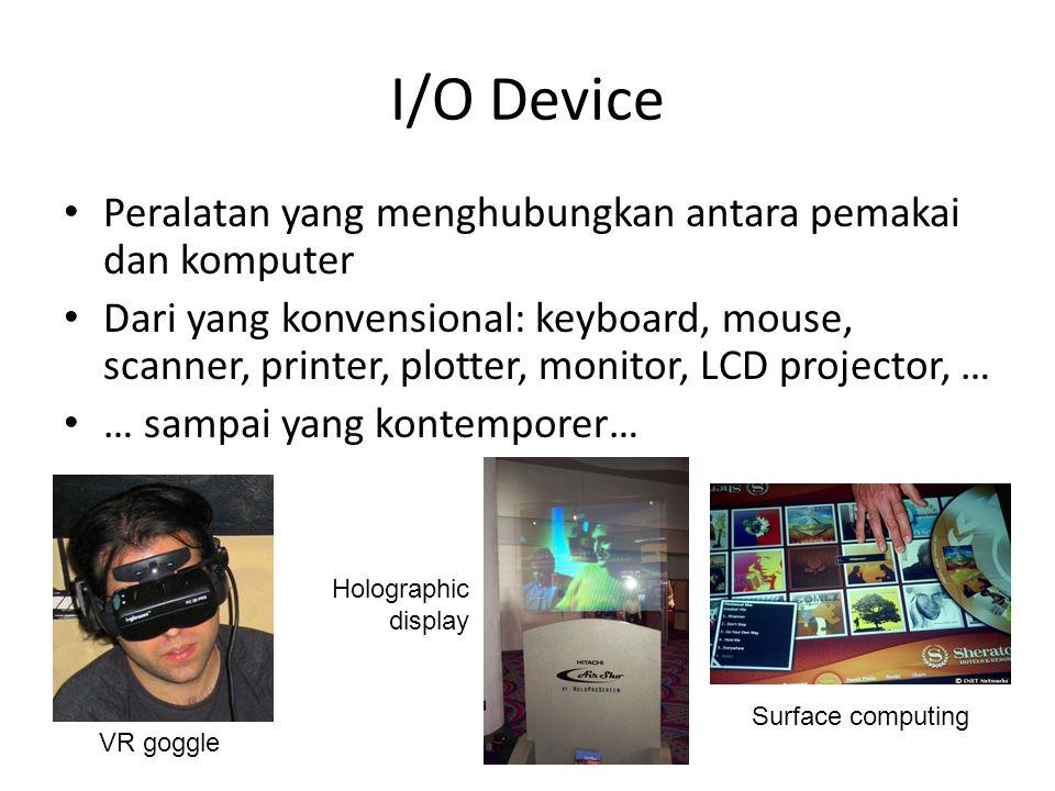 I/O Device Peralatan yang menghubungkan antara pemakai dan komputer