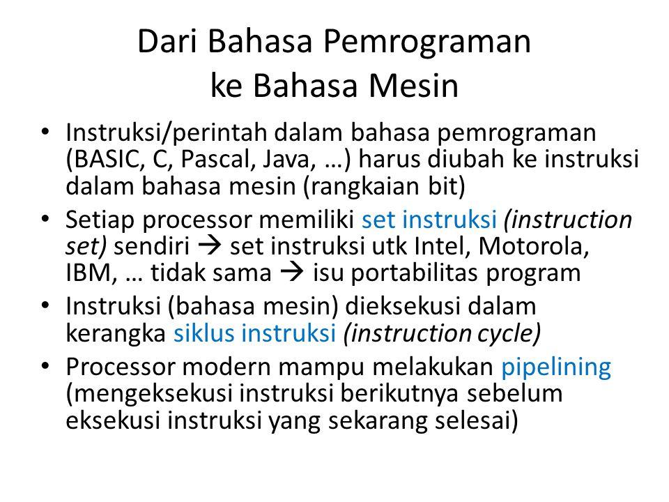 Dari Bahasa Pemrograman ke Bahasa Mesin