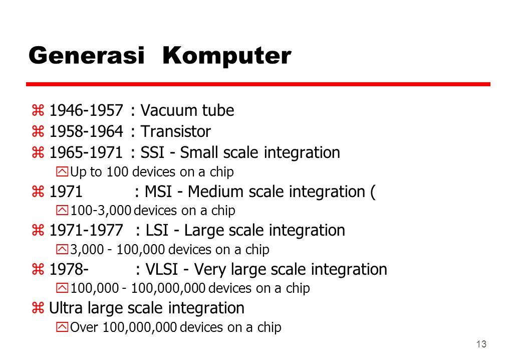 Generasi Komputer 1946-1957 : Vacuum tube 1958-1964 : Transistor