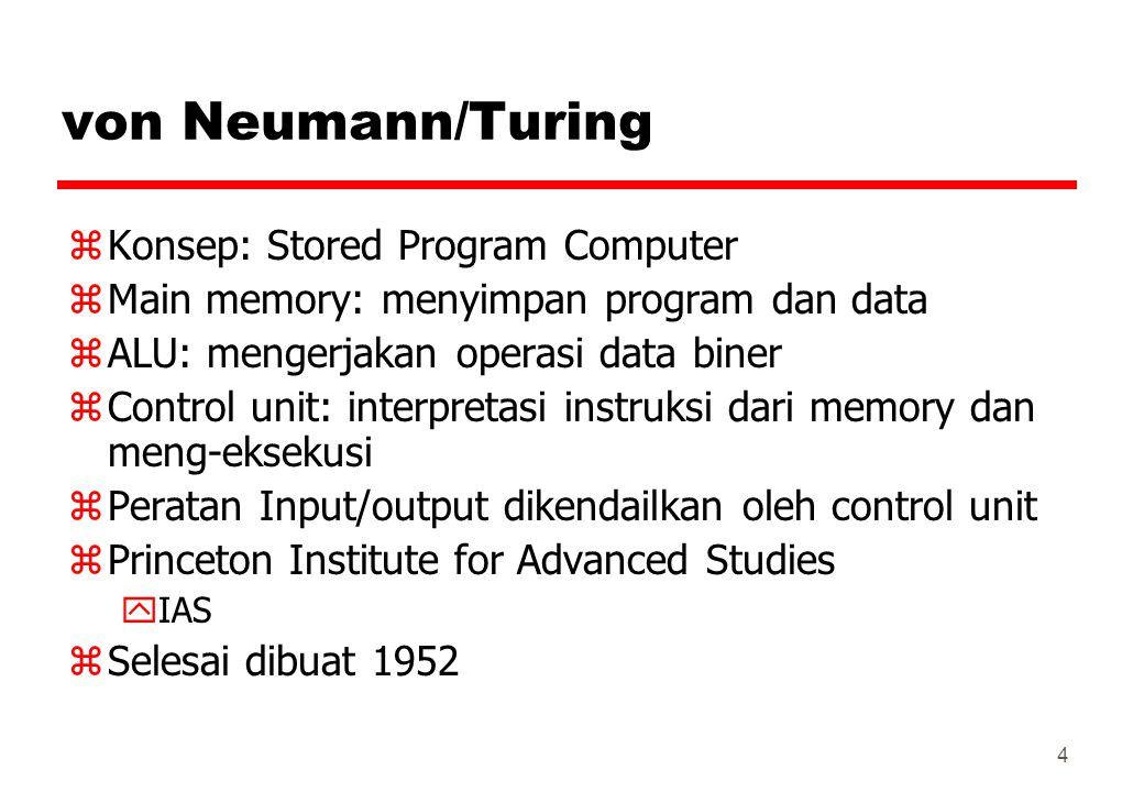 von Neumann/Turing Konsep: Stored Program Computer