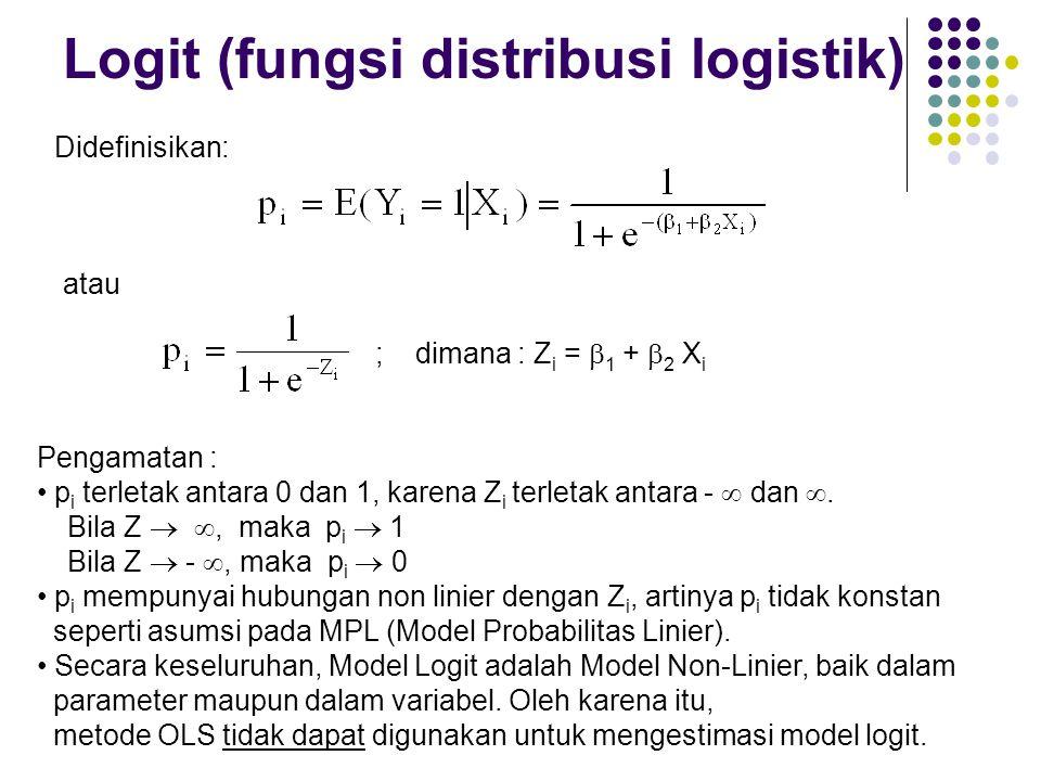Logit (fungsi distribusi logistik)