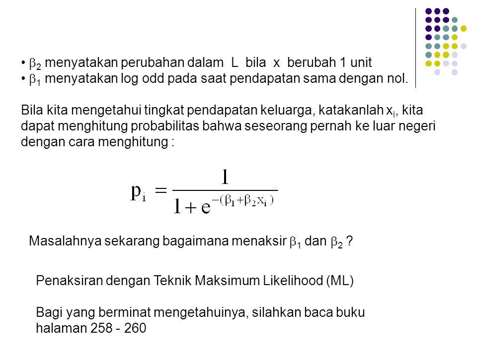 2 menyatakan perubahan dalam L bila x berubah 1 unit