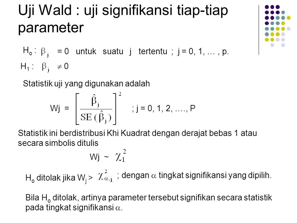 Uji Wald : uji signifikansi tiap-tiap parameter