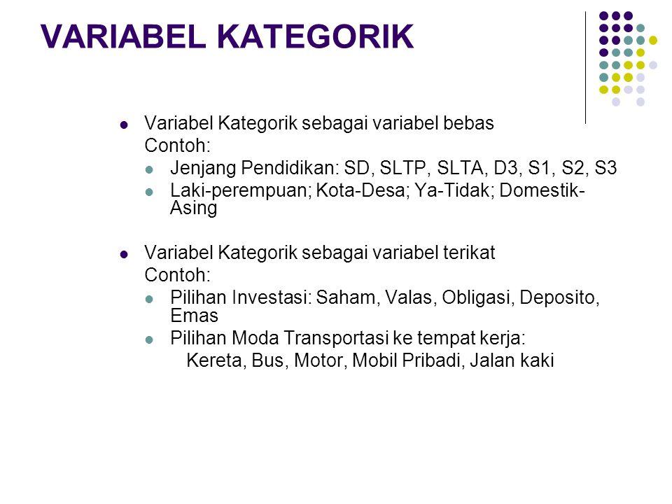 VARIABEL KATEGORIK Variabel Kategorik sebagai variabel bebas Contoh:
