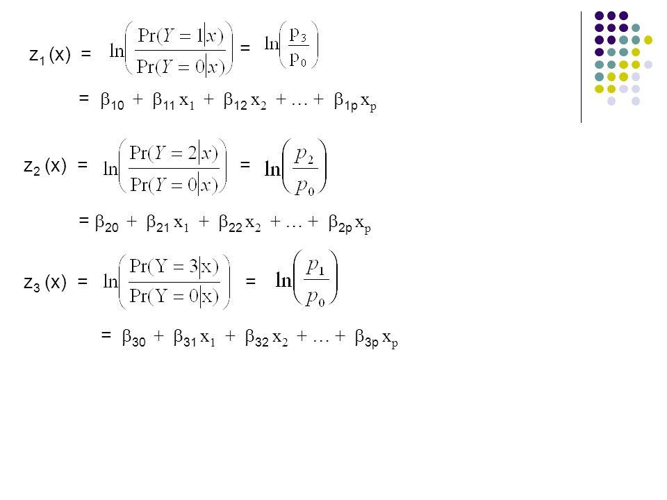 = z1 (x) = = 10 + 11 x1 + 12 x2 + … + 1p xp. z2 (x) = = = 20 + 21 x1 + 22 x2 + … + 2p xp.