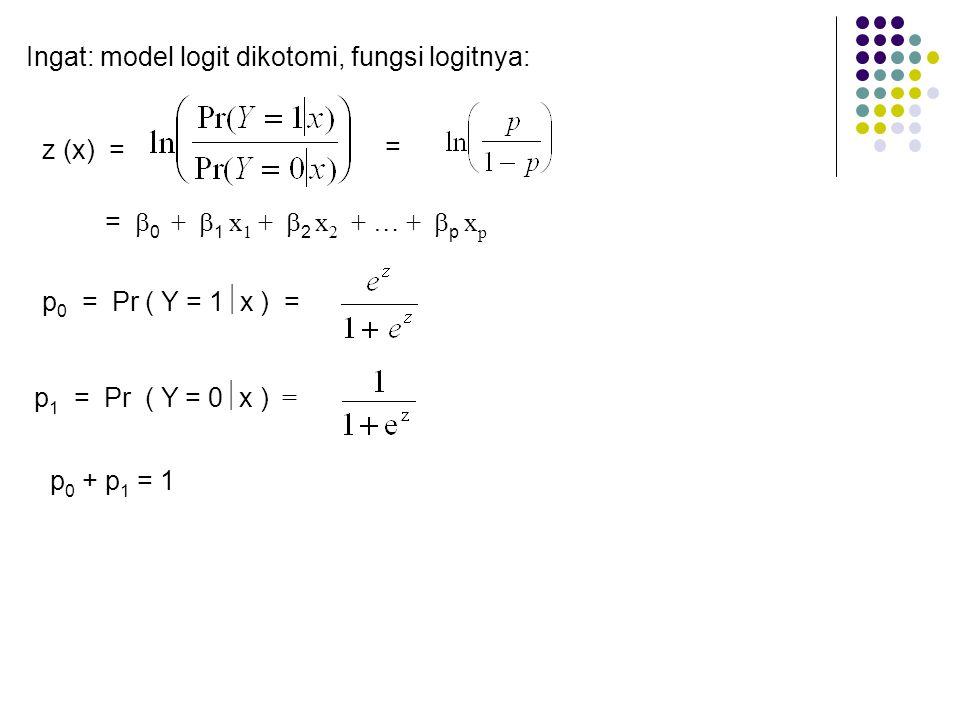 Ingat: model logit dikotomi, fungsi logitnya: