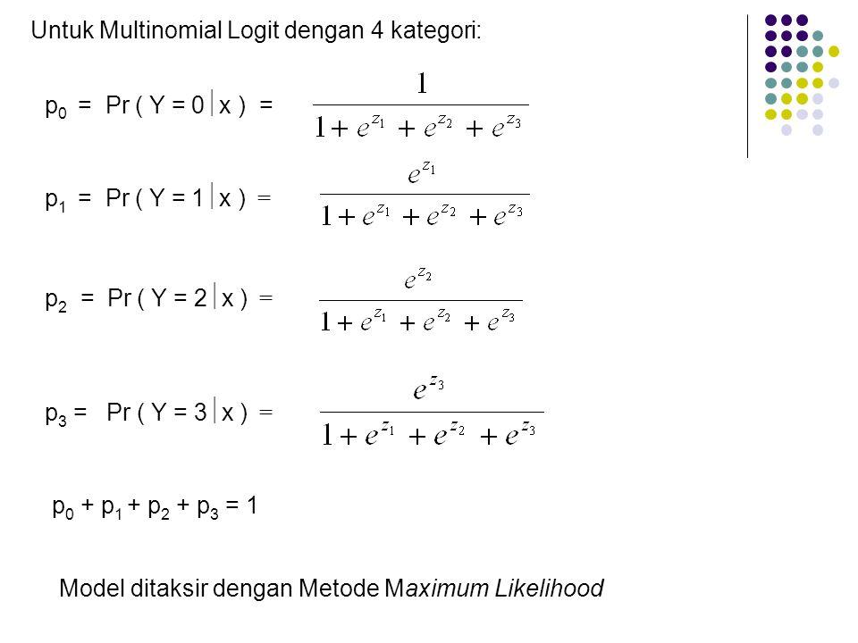 Untuk Multinomial Logit dengan 4 kategori: