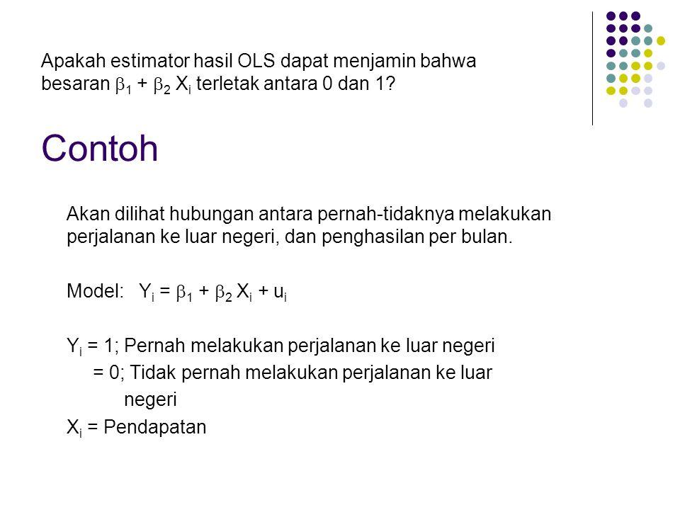 Contoh Apakah estimator hasil OLS dapat menjamin bahwa