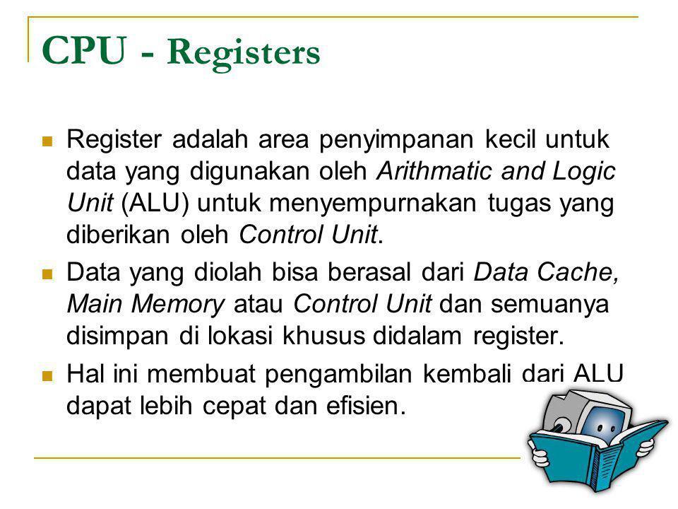 CPU - Registers