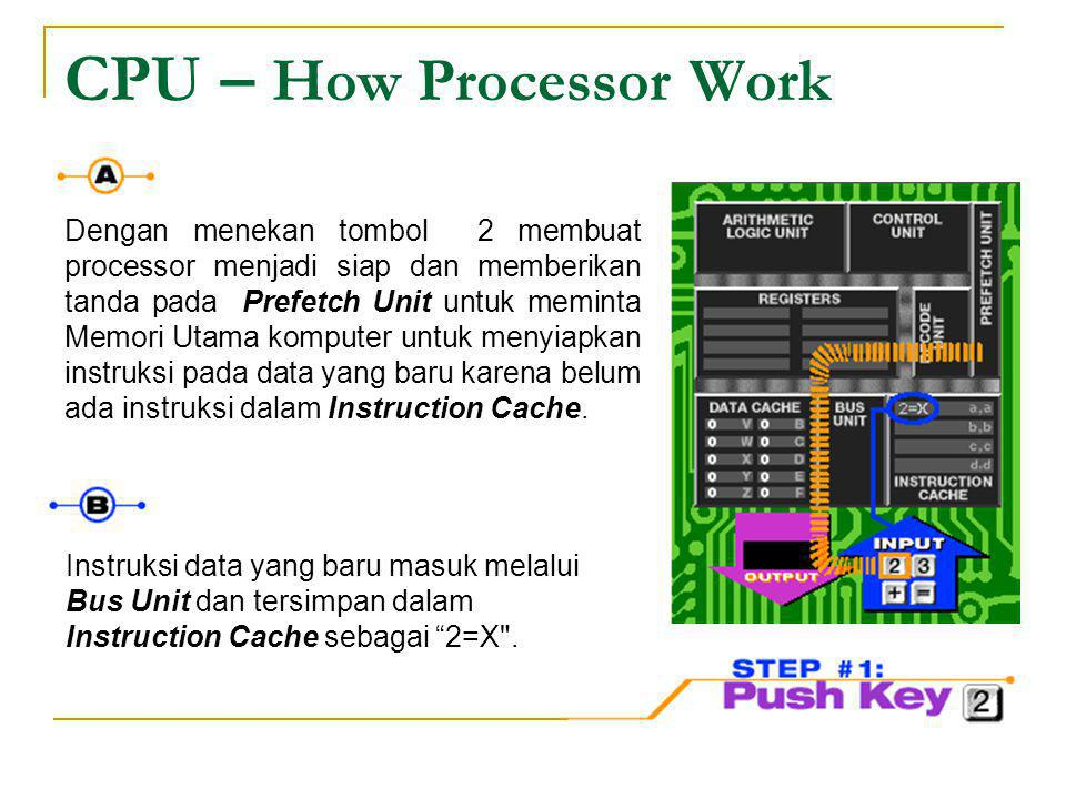 CPU – How Processor Work