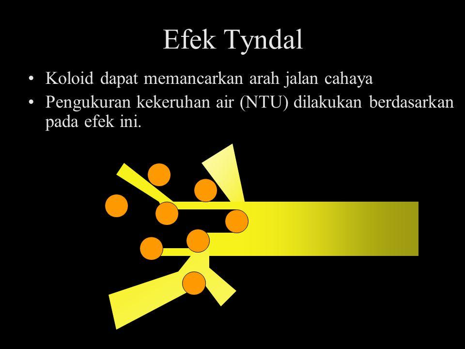 Efek Tyndal Koloid dapat memancarkan arah jalan cahaya